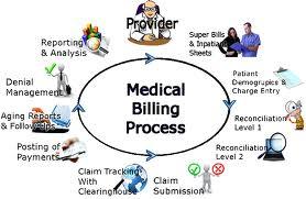 medical-billing