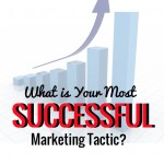 What is Your Most Successful Marketing Tactic?