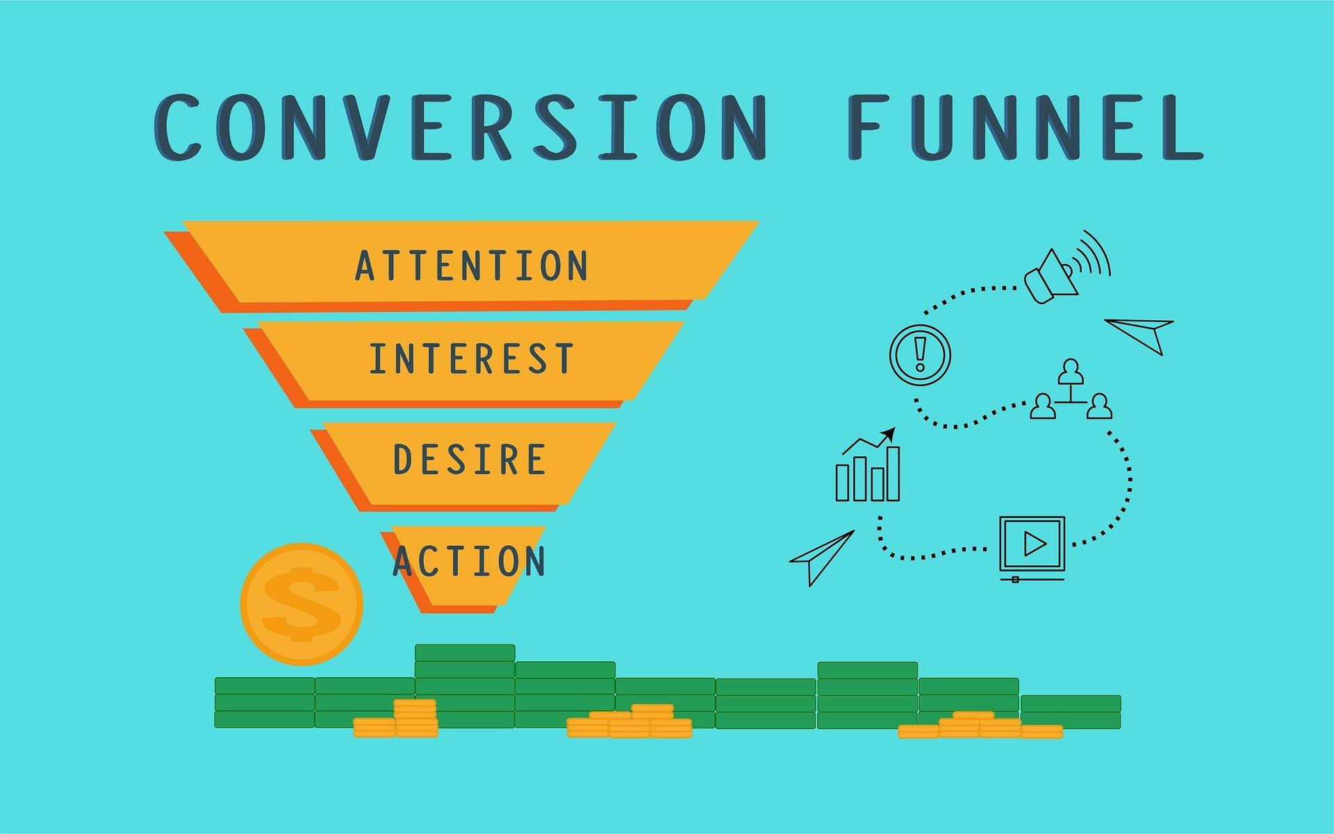 sales funnel conversion